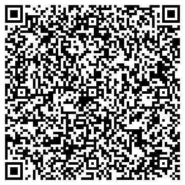 QR-код с контактной информацией организации ГОМЕОПАТИЧЕСКАЯ АПТЕКА, МП