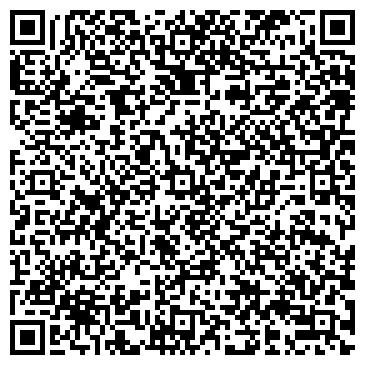 QR-код с контактной информацией организации ОМСКПРОМСТРОЙБАНК СОЛНЕЧНЫЙ, ОАО