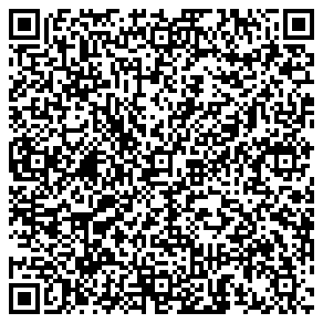QR-код с контактной информацией организации ЮГ АВИА