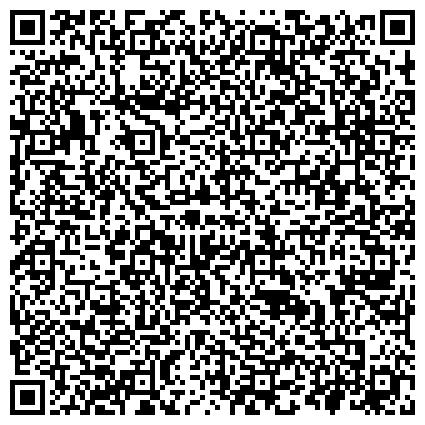 QR-код с контактной информацией организации НАУЧНО-ИССЛЕДОВАТЕЛЬСКИЙ И ПРОЕКТНЫЙ ИНСТИТУТ ТЕРРИТОРИАЛЬНОГО ПЛАНИРОВАНИЯ И УПРАВЛЕНИЯ