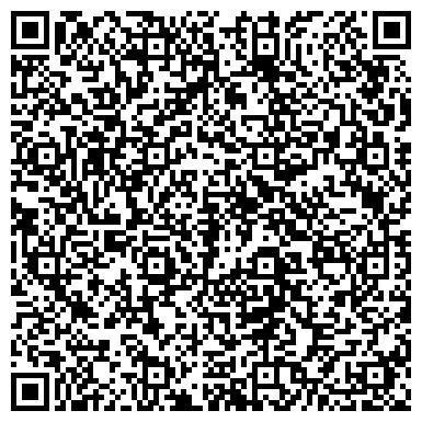 QR-код с контактной информацией организации Группа охранных предприятий «СОКОЛ»