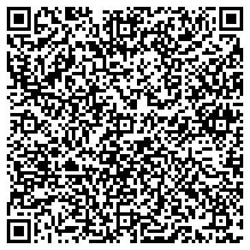 QR-код с контактной информацией организации ИНВЕСТИЦИОННО-ТРАСТОВЫЙ БАНК КБ