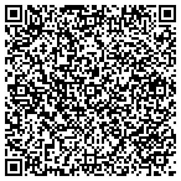 QR-код с контактной информацией организации ШКЕТ И ШКОДА