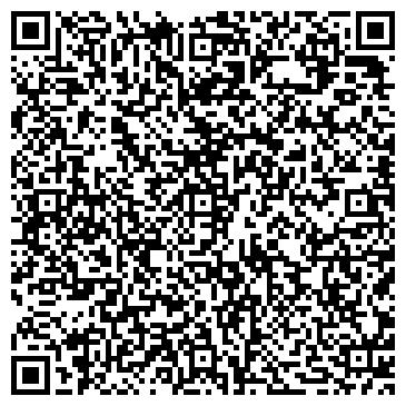 QR-код с контактной информацией организации ПРОМЫШЛЕННЫЕ ТОВАРЫ