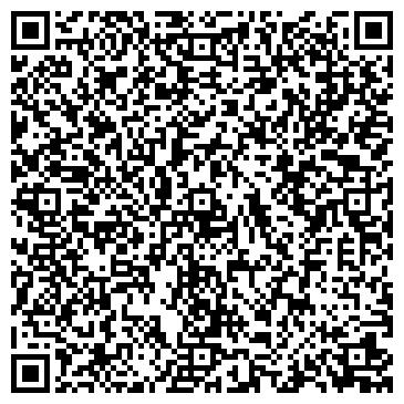QR-код с контактной информацией организации SATA-ЦЕНТР АВТОИНСТРУМЕНТА