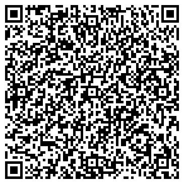 QR-код с контактной информацией организации ГЛОБУС ПЛЮС