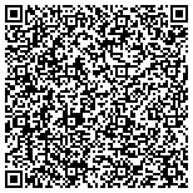 QR-код с контактной информацией организации АГРОМАГАЗИН СЕМЕНА