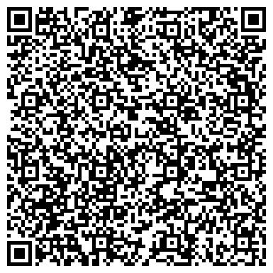 QR-код с контактной информацией организации СЕМЕНА НА МАЛОЙ