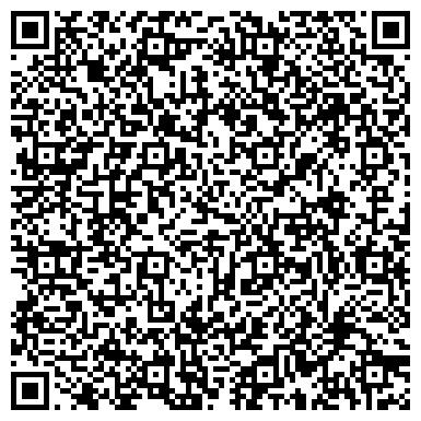 QR-код с контактной информацией организации МЯСО-МОЛОКО