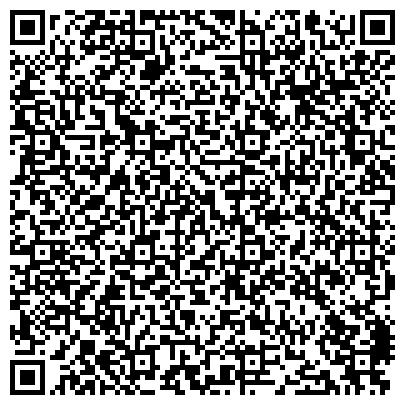 QR-код с контактной информацией организации ПАРИКМАХЕРСКАЯ СЕНДИ