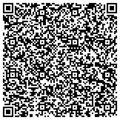 QR-код с контактной информацией организации МАНИКЮРНО-ПЕДИКЮРНЫЙ КАБИНЕТ