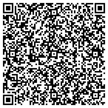 QR-код с контактной информацией организации РИНА