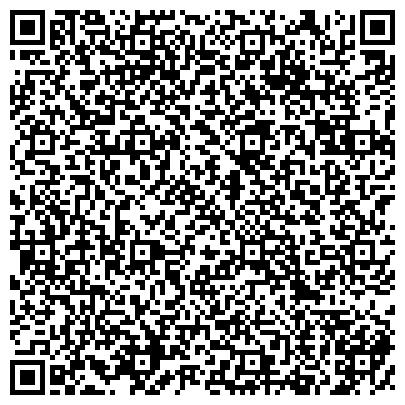 QR-код с контактной информацией организации ФГУП МЕТАЛЛУРГБЕЗОПАСНОСТЬ, ФИЛИАЛ ВГСЧ ВОСТОЧНОЙ СИБИРИ И ДАЛЬНЕГО ВОСТОКА