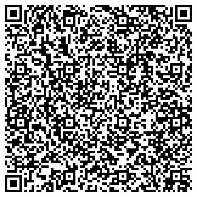 QR-код с контактной информацией организации МАСТЕР ПЛАСТ