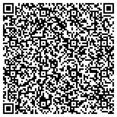 QR-код с контактной информацией организации КИНОВИДЕОЦЕНТР
