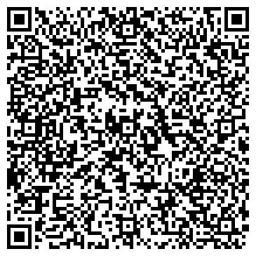 QR-код с контактной информацией организации ФОРАМИКА