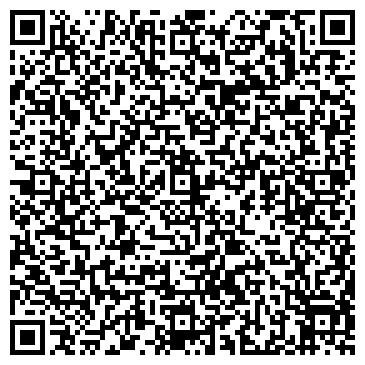 QR-код с контактной информацией организации ИМПОРТМЕДХИМ-МАНАС ХОЛДИНГ ГРУПП