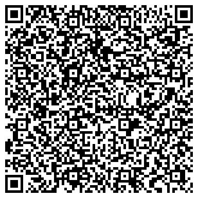 QR-код с контактной информацией организации АПТЕКА ДРОГСТОР