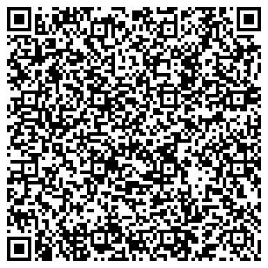 QR-код с контактной информацией организации ПАНАЦЕЯ +