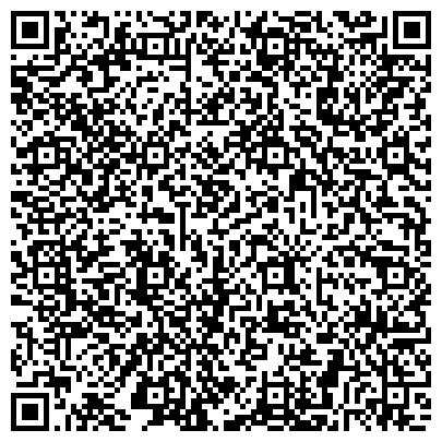 QR-код с контактной информацией организации Многофункциональный центр предоставления государственных и муниципальных услуг
