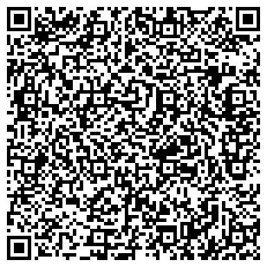QR-код с контактной информацией организации АУДИТ-ПЛЮС