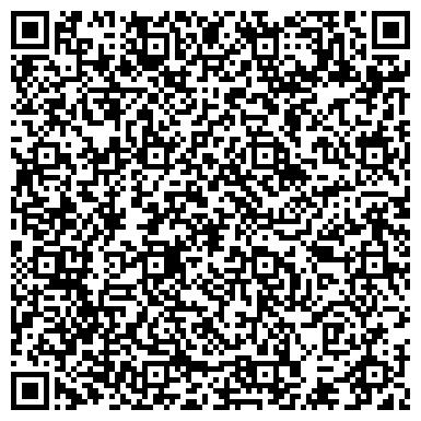 QR-код с контактной информацией организации АССОЦИАЦИЯ БЕЗОПАСНОСТИ БИЗНЕСА (АББ) ГРОМ