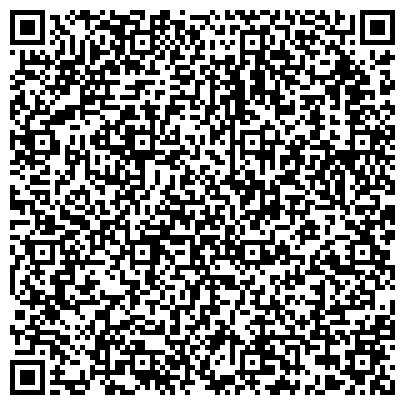 QR-код с контактной информацией организации КОММУНИКАЦИОННО–ИНФОРМАЦИОННЫЕ ТЕХНОЛОГИИ (КИТ)