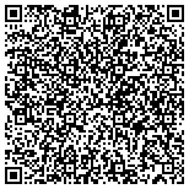 QR-код с контактной информацией организации ГОРОДСКАЯ НЕДВИЖИМОСТЬ
