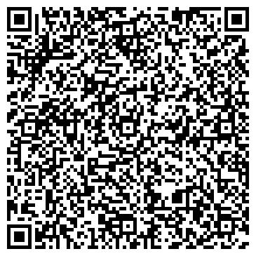 QR-код с контактной информацией организации ООО ЦЕНТР НЕДВИЖИМОСТИ МАГНАТ