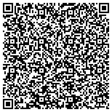 QR-код с контактной информацией организации ПРАВИЛЬНЫЙ ВЫБОР