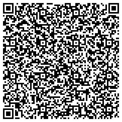 QR-код с контактной информацией организации МУЗЕЙ ИСТОРИИ ВОЙСК СИБВО (ОДОРА)