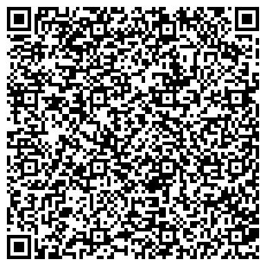 QR-код с контактной информацией организации РАДИОМАСТЕР