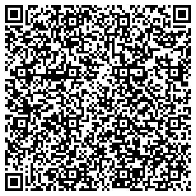 QR-код с контактной информацией организации ИП РАЗОРЕНОВА ЮЛИЯ ВИКТОРОВНА