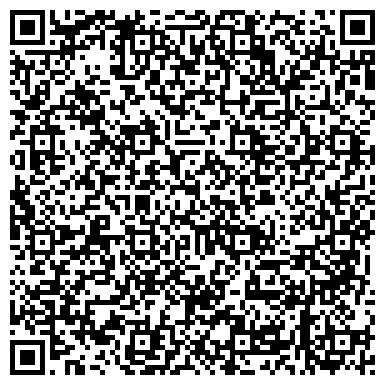 QR-код с контактной информацией организации ЦЕНТР ГИГИЕНЫ И ЭПИДЕМИОЛОГИИ ЖИТКОВИЧСКОГО РАЙОНА