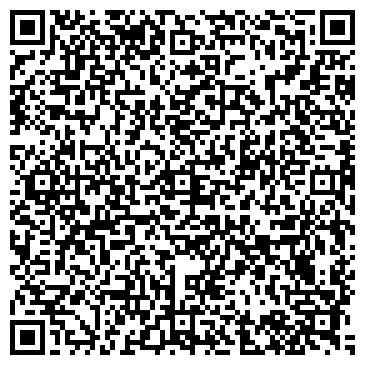 QR-код с контактной информацией организации № 135 ЦЕНТРАЛЬНАЯ РАЙОННАЯ АПТЕКА