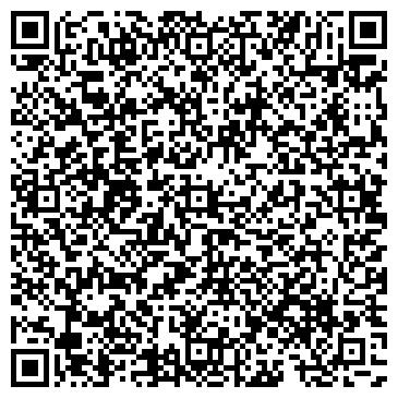 QR-код с контактной информацией организации ЭНЕРГЕТИК СЕЛЬСКОХОЗЯЙСТВЕННОЕ, ЗАО