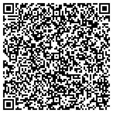 QR-код с контактной информацией организации НИВА ОБЪЕДИНЕНИЕ КРЕСТЬЯНСКИХ ХОЗЯЙСТВ