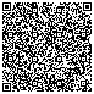 QR-код с контактной информацией организации Телефон единой дежурно - диспетчерской службы г. Екатеринбурга