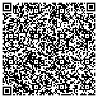 QR-код с контактной информацией организации ИЗБИРАТЕЛЬНАЯ КОМИССИЯ СВЕРДЛОВСКОЙ ОБЛАСТИ