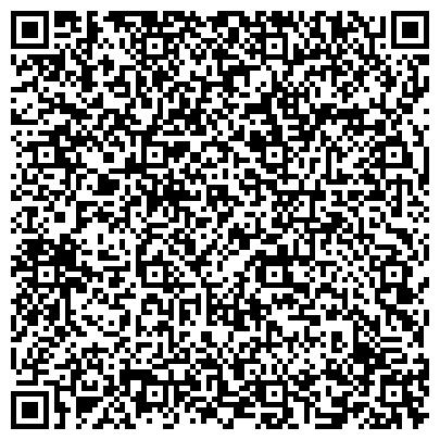 QR-код с контактной информацией организации ИЗБИРАТЕЛЬНАЯ КОМИССИЯ СВЕРДЛОВСКОЙ ОБЛАСТИ ОРГАНИЗАЦИОННО-АНАЛИТИЧЕСКИЙ ОТДЕЛ