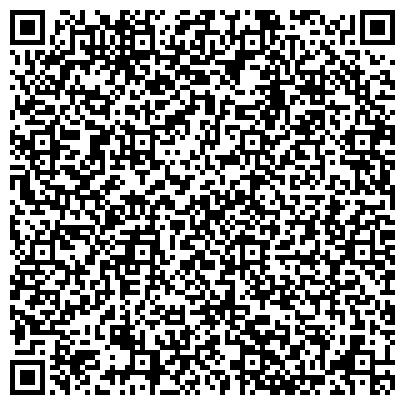 QR-код с контактной информацией организации ПРАВИТЕЛЬСТВО СВЕРДЛОВСКОЙ ОБЛАСТИ УПРАВЛЕНИЕ ФЕДЕРАЛЬНОЙСЛУЖБЫ ПО НАДЗОРУ В СФЕРЕ ПРИРОДОПОЛЬЗОВАНИЯ