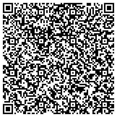 QR-код с контактной информацией организации ЕКАТЕРИНБУРГГАЗ УПРАВЛЕНИЕ ОАО ПРОИЗВОДСТВЕННОЕ УПРАВЛЕНИЕ № 1