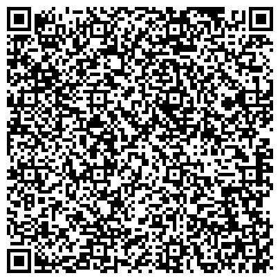 QR-код с контактной информацией организации ЕКАТЕРИНБУРГГАЗ УПРАВЛЕНИЕ ОАО ПРОИЗВОДСТВЕННОЕ УПРАВЛЕНИЕ № 2