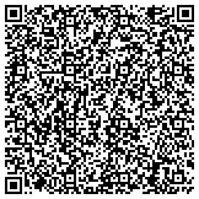QR-код с контактной информацией организации СВЕРДЛОВСКОЕ ПРЕДПРИЯТИЕ МАГИСТРАЛЬНЫХ ЭЛЕКТРИЧЕСКИХ СЕТЕЙ ФИЛИАЛ ОАО ФСК ЕЭС