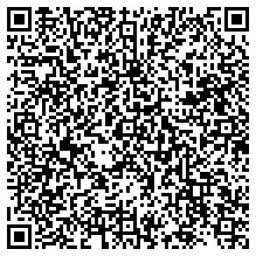 QR-код с контактной информацией организации БЕЛАГРОПРОМБАНК ОАО ОТДЕЛЕНИЕ 441