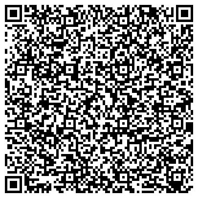 QR-код с контактной информацией организации ФОНД ПОДДЕРЖКИ СТРАТЕГИЧЕСКИХ ИССЛЕДОВАНИЙ И ИНВЕСТИЦИЙ УРФО