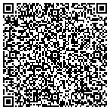 QR-код с контактной информацией организации ФОНД ПТАИ (СОЮЗУПАК)