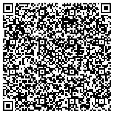 QR-код с контактной информацией организации СЕМЕЙНЫЙ НЕГОСУДАРСТВЕННЫЙ ПЕНСИОННЫЙ ФОНД