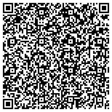 QR-код с контактной информацией организации БЛАГОТВОРИТЕЛЬНЫЙ ФОНД ТРЕЗВОСТИ ГЕННАДИЯ ШИЧКО