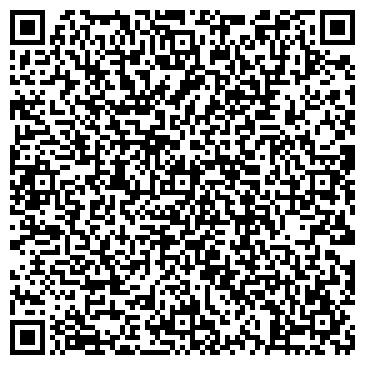 QR-код с контактной информацией организации № 7 ЦГБ МУ АКУШЕРСКО-ГИНЕКОЛОГИЧЕСКАЯ СЛУЖБА